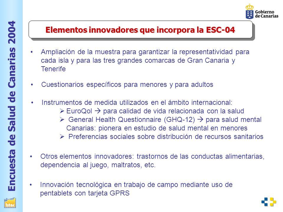 Encuesta de Salud de Canarias 2004 2 cuestionarios: - el de MENORES (76 ítems) - el de ADULTOS (118 ítems) 2 cuestionarios: - el de MENORES (76 ítems) - el de ADULTOS (118 ítems) 0.