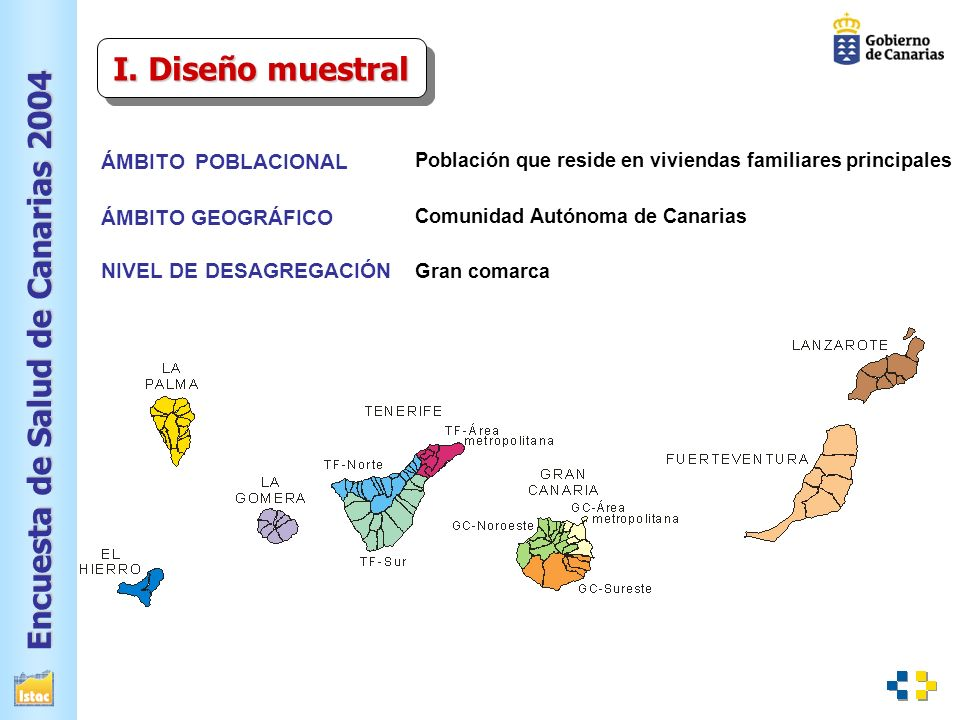 Encuesta de Salud de Canarias 2004 POBLACIÓN TOTAL MUJERESHOMBRES POR GÉNERO Y GRUPOS DE EDAD VI.