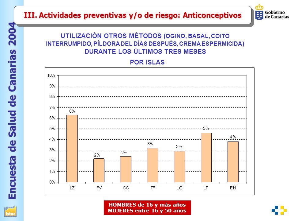 Encuesta de Salud de Canarias 2004 III.
