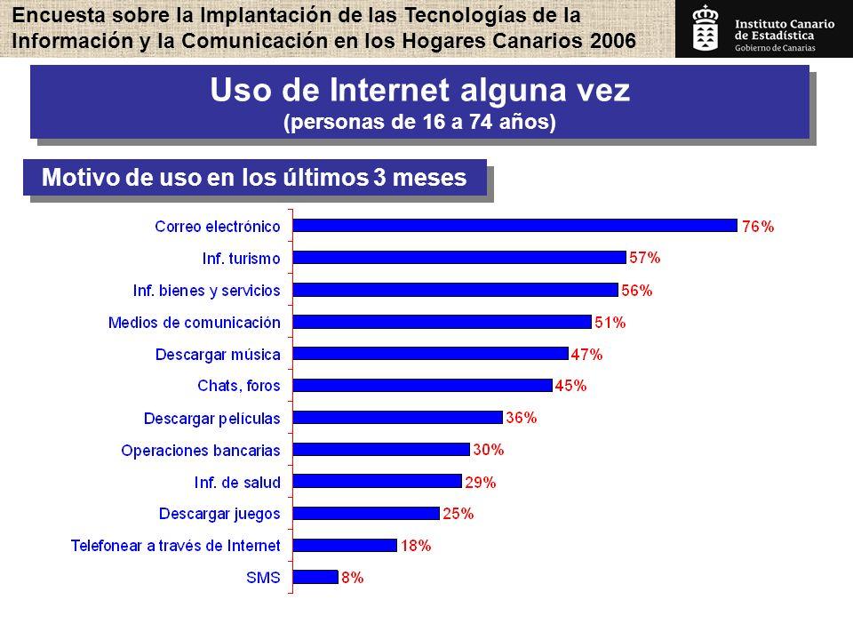 Encuesta sobre la Implantación de las Tecnologías de la Información y la Comunicación en los Hogares Canarios 2006 11 Uso de Internet alguna vez (personas de 16 a 74 años) Uso de Internet alguna vez (personas de 16 a 74 años) Motivo de uso en los últimos 3 meses