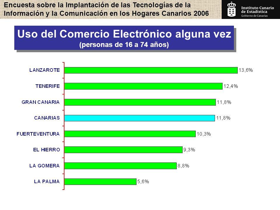 Encuesta sobre la Implantación de las Tecnologías de la Información y la Comunicación en los Hogares Canarios 2006 12 Uso del Comercio Electrónico alguna vez (personas de 16 a 74 años) Uso del Comercio Electrónico alguna vez (personas de 16 a 74 años)