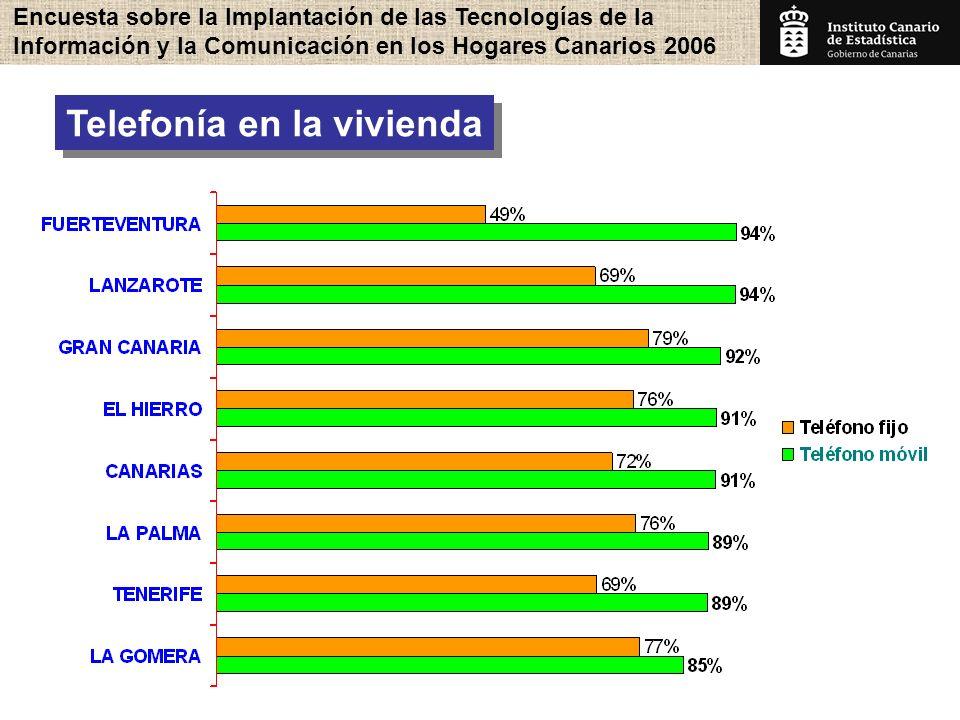 Encuesta sobre la Implantación de las Tecnologías de la Información y la Comunicación en los Hogares Canarios 2006 15 Telefonía en la vivienda