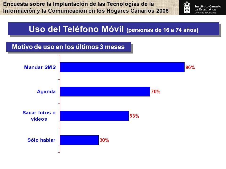 Encuesta sobre la Implantación de las Tecnologías de la Información y la Comunicación en los Hogares Canarios 2006 17 Uso del Teléfono Móvil (personas de 16 a 74 años) Motivo de uso en los últimos 3 meses