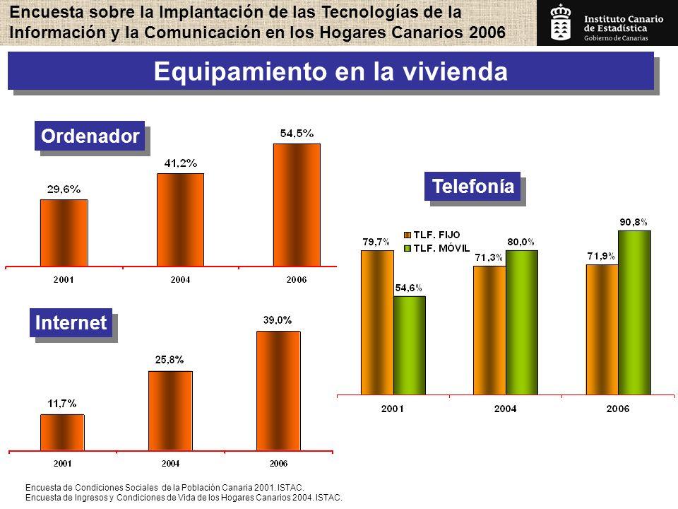 Encuesta sobre la Implantación de las Tecnologías de la Información y la Comunicación en los Hogares Canarios 2006 3 Equipamiento en la vivienda Encuesta de Condiciones Sociales de la Población Canaria 2001.