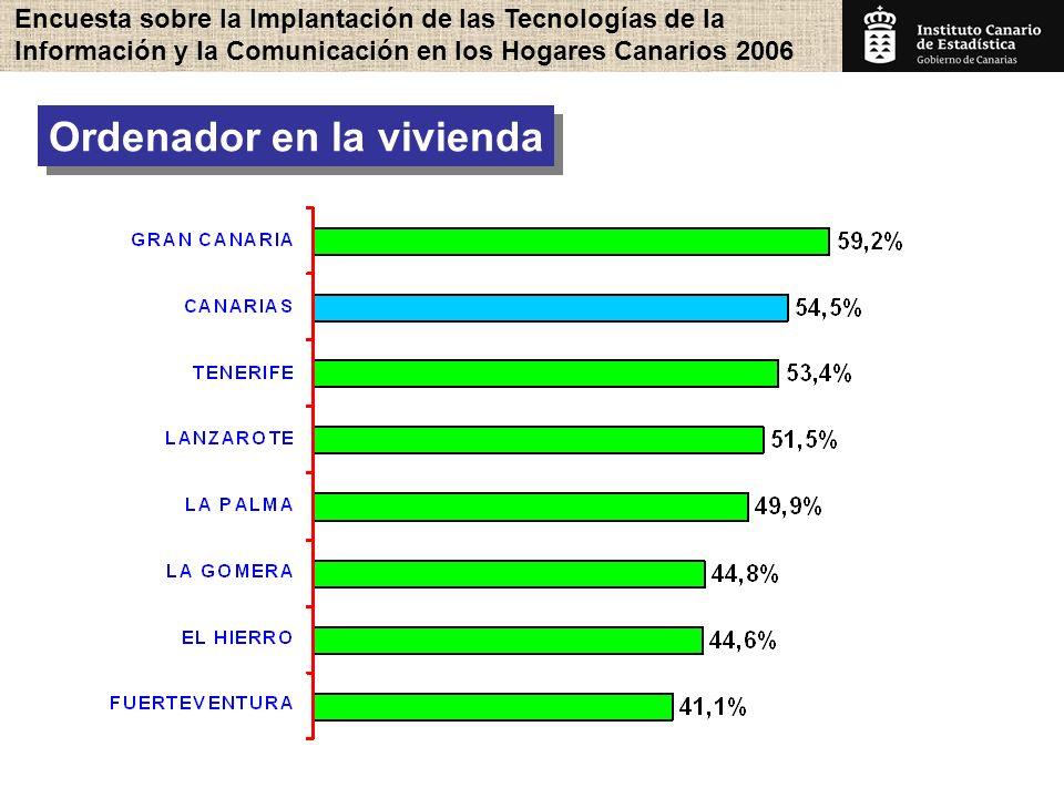 Encuesta sobre la Implantación de las Tecnologías de la Información y la Comunicación en los Hogares Canarios 2006 4 Ordenador en la vivienda