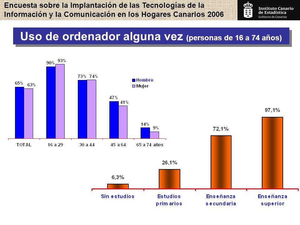 Encuesta sobre la Implantación de las Tecnologías de la Información y la Comunicación en los Hogares Canarios 2006 6 Uso de ordenador alguna vez (personas de 16 a 74 años)
