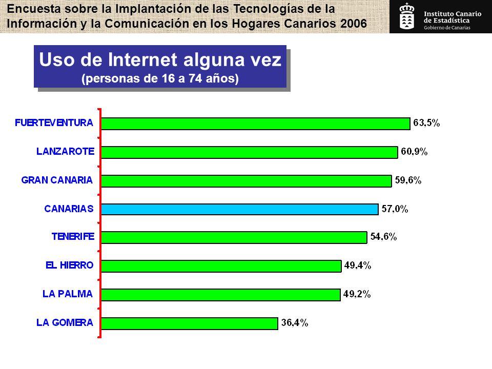 Encuesta sobre la Implantación de las Tecnologías de la Información y la Comunicación en los Hogares Canarios 2006 9 Uso de Internet alguna vez (personas de 16 a 74 años) Uso de Internet alguna vez (personas de 16 a 74 años)