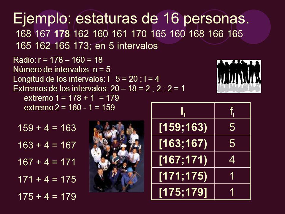 Ejemplo: estaturas de 16 personas. Radio: r = 178 – 160 = 18 Número de intervalos: n = 5 Longitud de los intervalos: l · 5 = 20 ; l = 4 Extremos de lo
