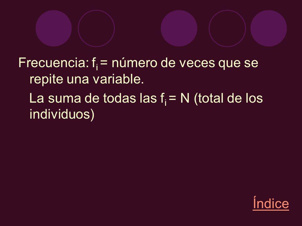 Frecuencia: f i = número de veces que se repite una variable. La suma de todas las f i = N (total de los individuos) Índice