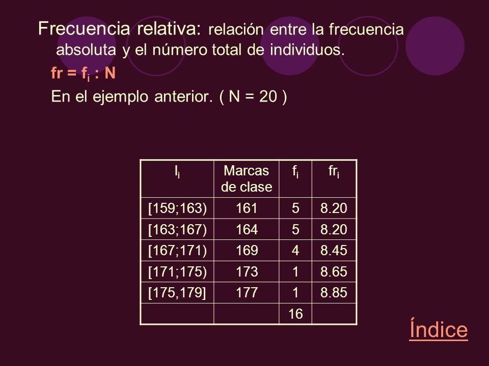 Frecuencia acumulada: F i fifi FiFi En % 55=531,25 % 55+5=1062,5 % 45+5+4=1487,5 % 15+5+4+1=1593,75 % 15+5+4+1+1=16100 % Índice Para expresarla en %, con la calculadora: 100 : 16 = 6,25 6,25 X 5 = 31,25 X 10 = 62,5 X 14 = 87,5 X 15 = 93,75 X 16 = 100