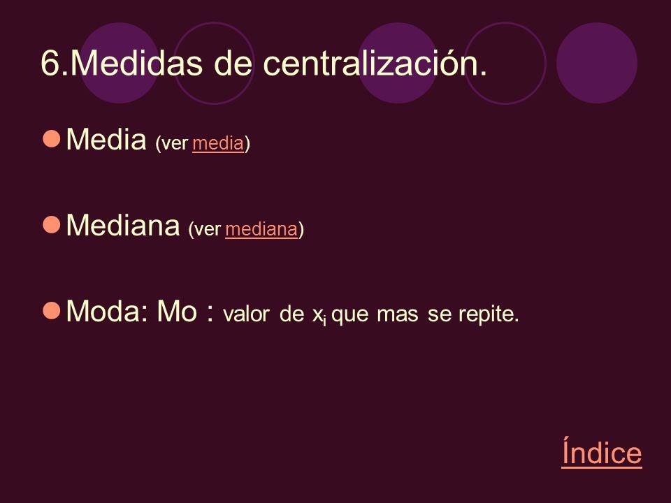 6.Medidas de centralización. Media (ver media)media Mediana (ver mediana)mediana Moda: Mo : valor de x i que mas se repite. Índice