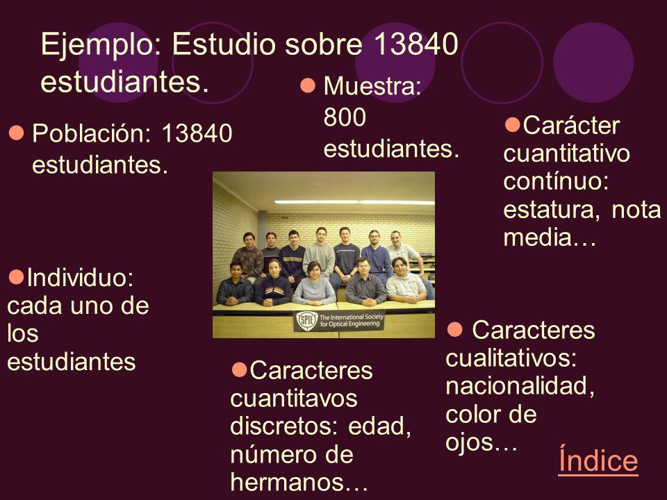 Ejemplo: Estudio sobre 13840 estudiantes. Muestra: 800 estudiantes. Individuo: cada uno de los estudiantes Caracteres cuantitavos discretos: edad, núm