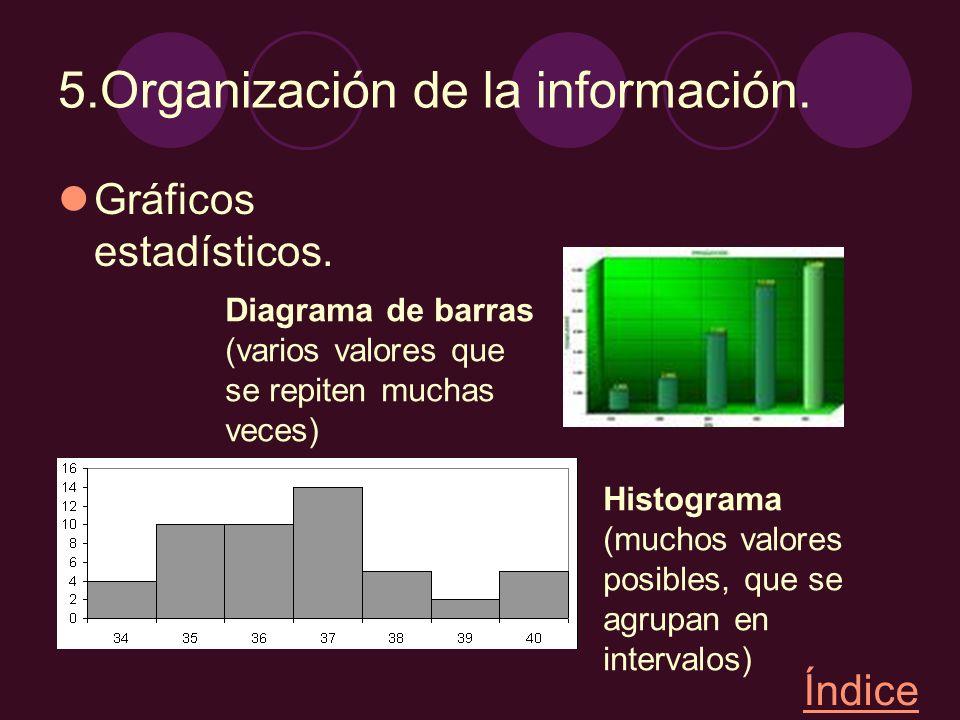 5.Organización de la información. Gráficos estadísticos. Diagrama de barras (varios valores que se repiten muchas veces) Histograma (muchos valores po