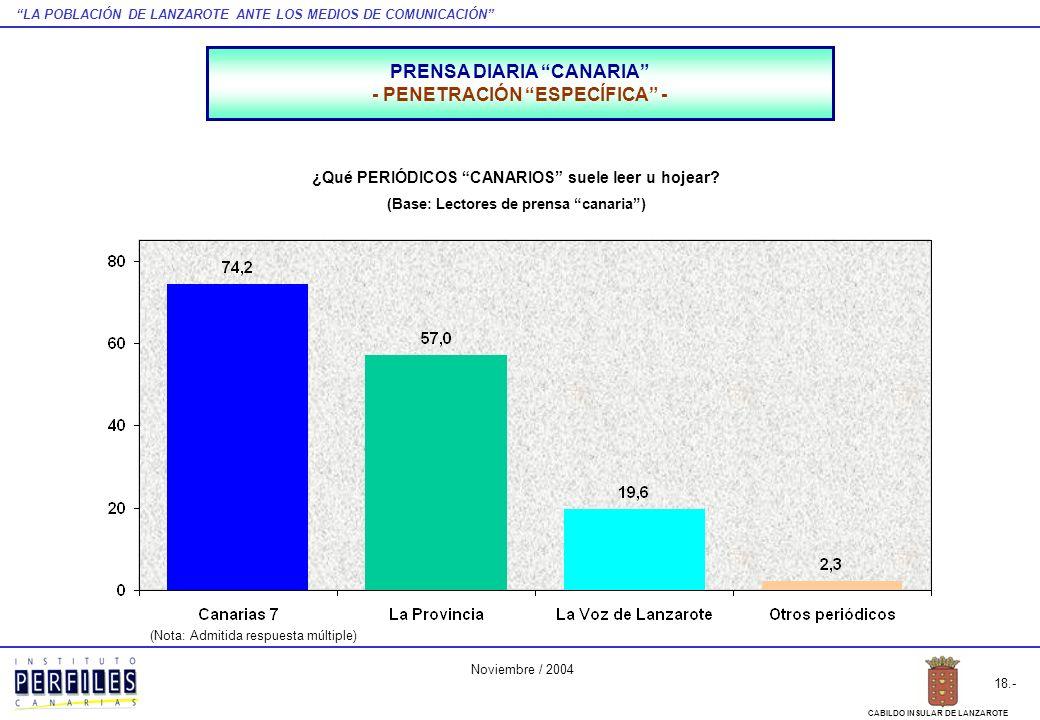 LA POBLACIÓN DE LANZAROTE ANTE LOS MEDIOS DE COMUNICACIÓN 18.- CABILDO INSULAR DE LANZAROTE Noviembre / 2004 PRENSA DIARIA CANARIA - PENETRACIÓN ESPEC