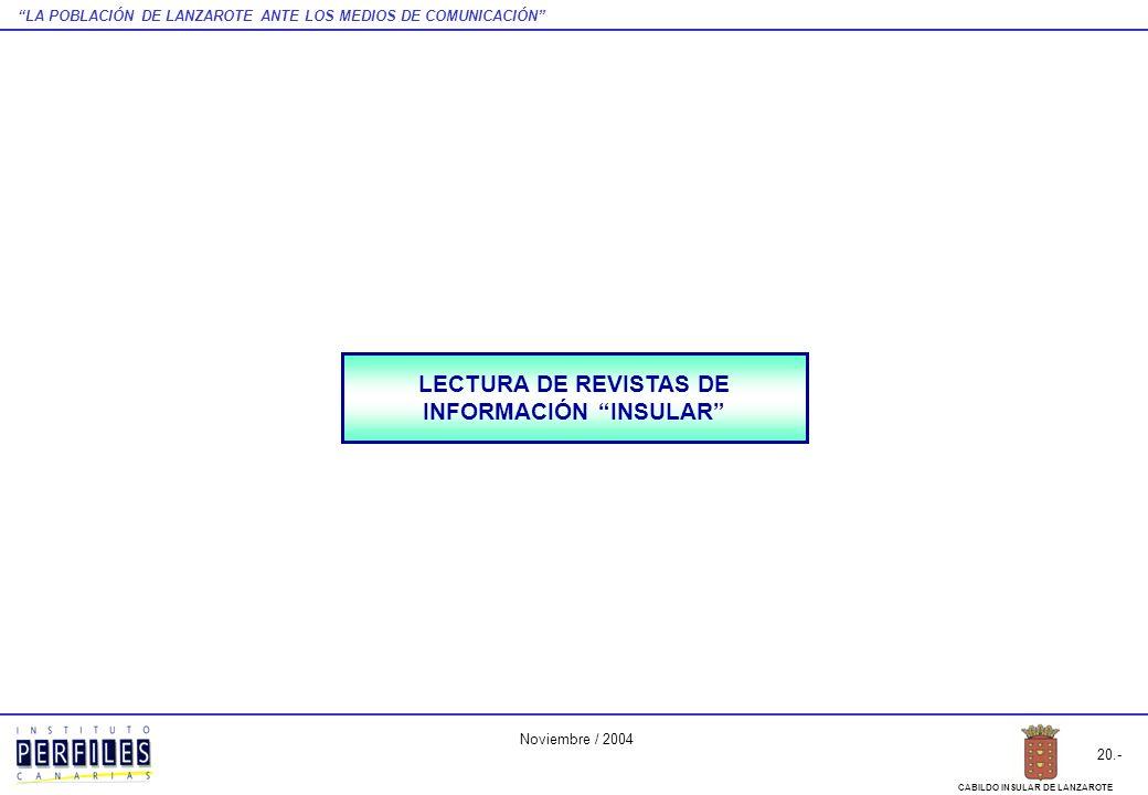 LA POBLACIÓN DE LANZAROTE ANTE LOS MEDIOS DE COMUNICACIÓN 20.- CABILDO INSULAR DE LANZAROTE Noviembre / 2004 LECTURA DE REVISTAS DE INFORMACIÓN INSULA