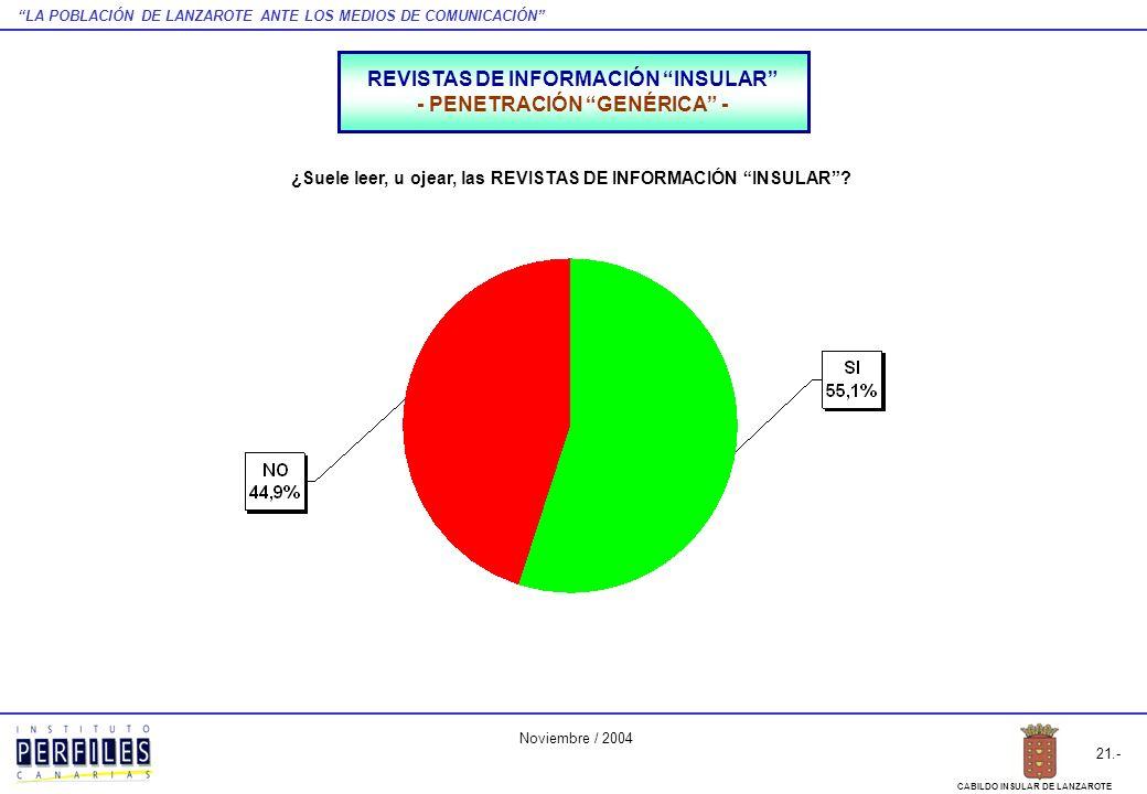 LA POBLACIÓN DE LANZAROTE ANTE LOS MEDIOS DE COMUNICACIÓN 21.- CABILDO INSULAR DE LANZAROTE Noviembre / 2004 REVISTAS DE INFORMACIÓN INSULAR - PENETRA