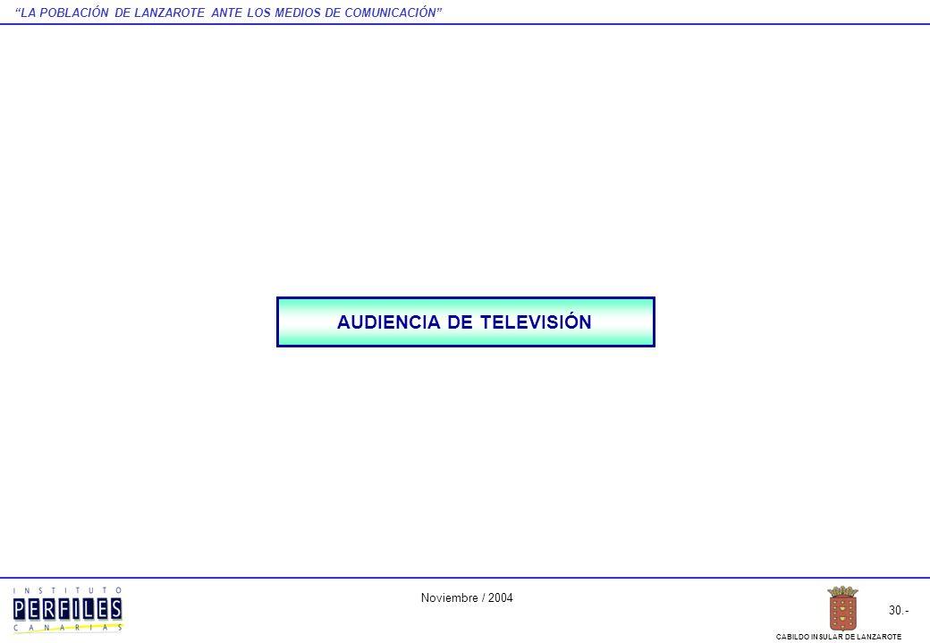 LA POBLACIÓN DE LANZAROTE ANTE LOS MEDIOS DE COMUNICACIÓN 30.- CABILDO INSULAR DE LANZAROTE Noviembre / 2004 AUDIENCIA DE TELEVISIÓN