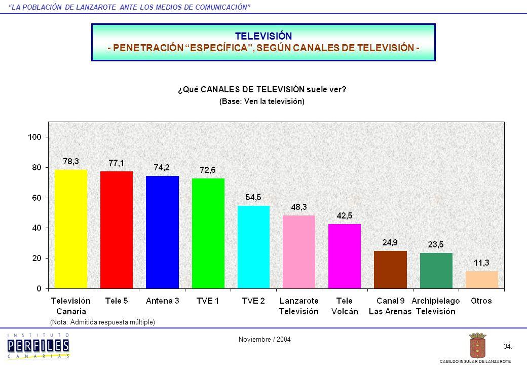 LA POBLACIÓN DE LANZAROTE ANTE LOS MEDIOS DE COMUNICACIÓN 34.- CABILDO INSULAR DE LANZAROTE Noviembre / 2004 ¿Qué CANALES DE TELEVISIÓN suele ver? (Ba