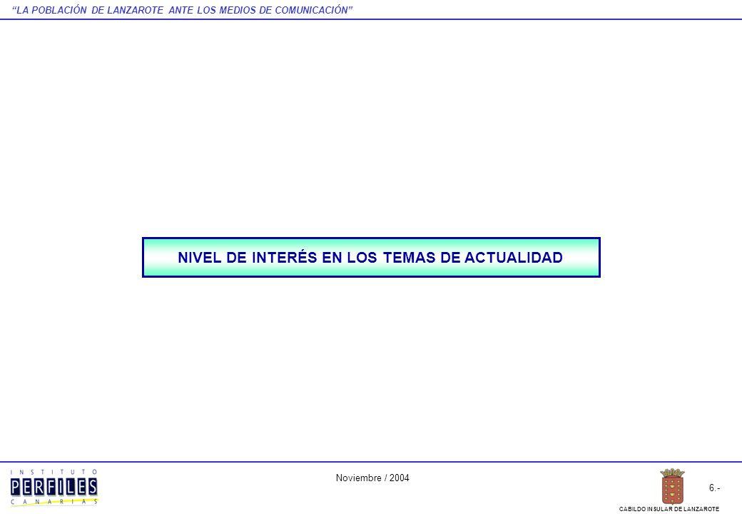 LA POBLACIÓN DE LANZAROTE ANTE LOS MEDIOS DE COMUNICACIÓN 6.- CABILDO INSULAR DE LANZAROTE Noviembre / 2004 NIVEL DE INTERÉS EN LOS TEMAS DE ACTUALIDA