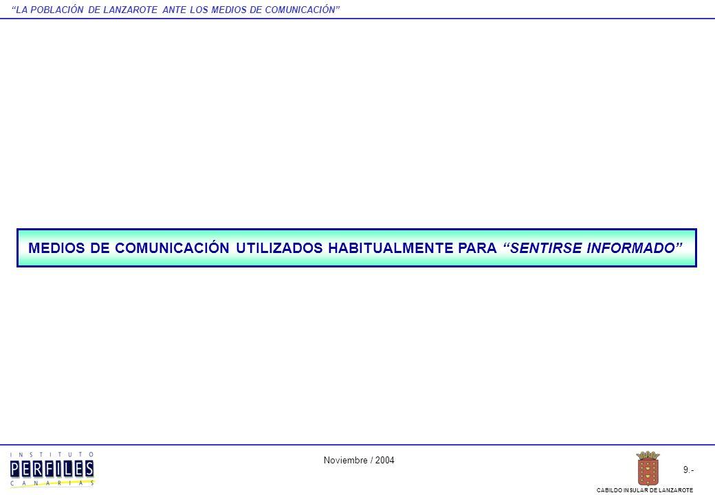 LA POBLACIÓN DE LANZAROTE ANTE LOS MEDIOS DE COMUNICACIÓN 9.- CABILDO INSULAR DE LANZAROTE Noviembre / 2004 MEDIOS DE COMUNICACIÓN UTILIZADOS HABITUALMENTE PARA SENTIRSE INFORMADO