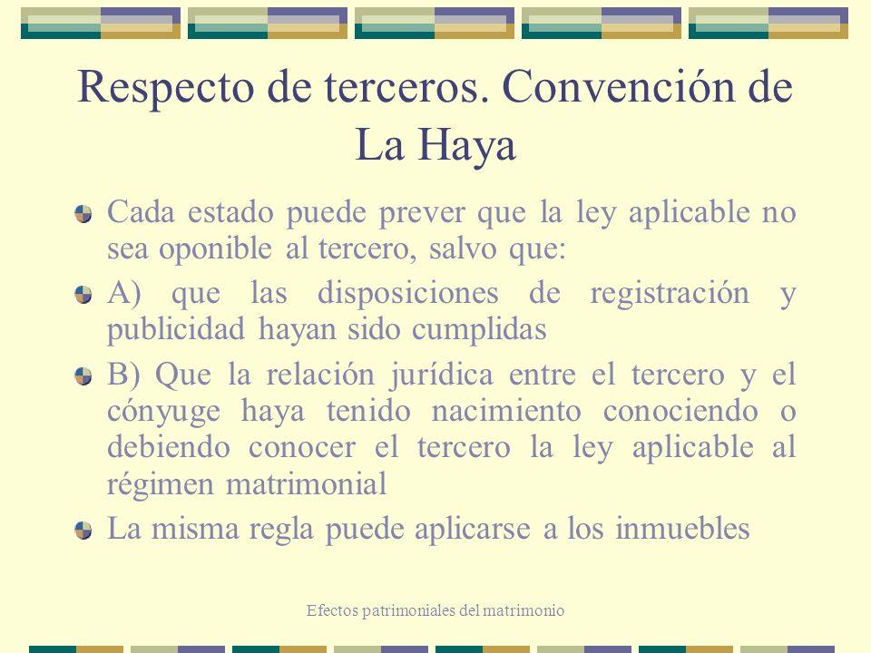 Efectos patrimoniales del matrimonio Respecto de terceros. Convención de La Haya Cada estado puede prever que la ley aplicable no sea oponible al terc