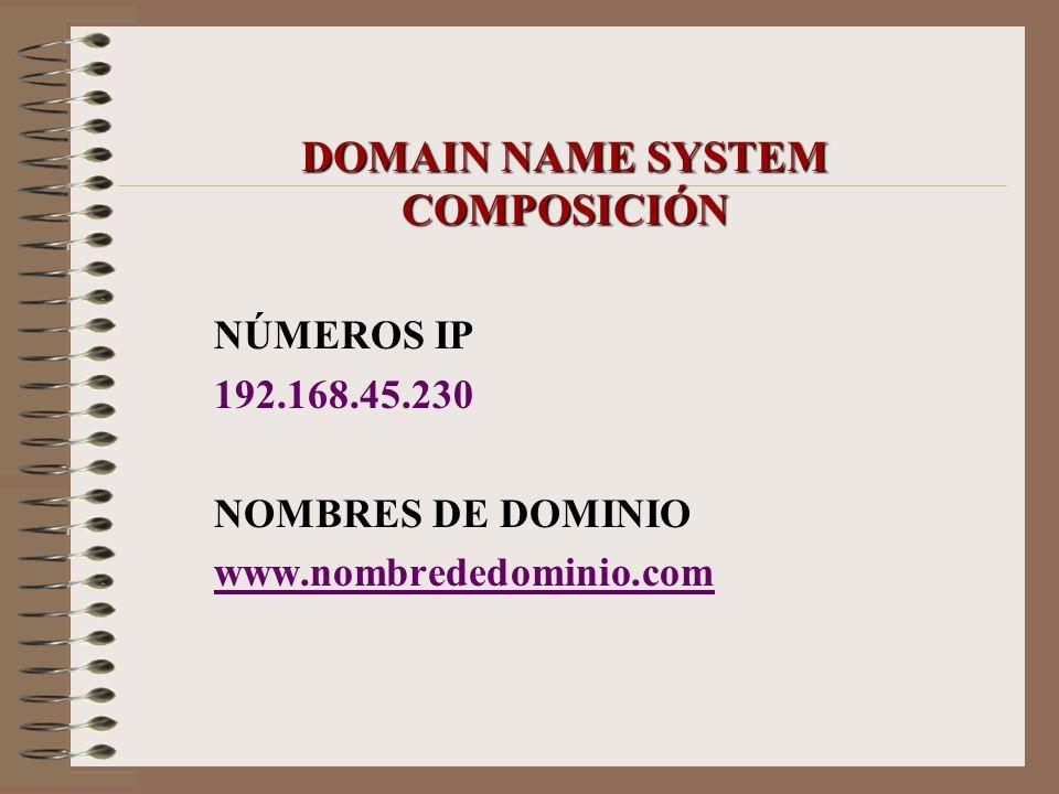 DOMAIN NAME SYSTEM COMPOSICIÓN NÚMEROS IP 192.168.45.230 NOMBRES DE DOMINIO www.nombrededominio.com