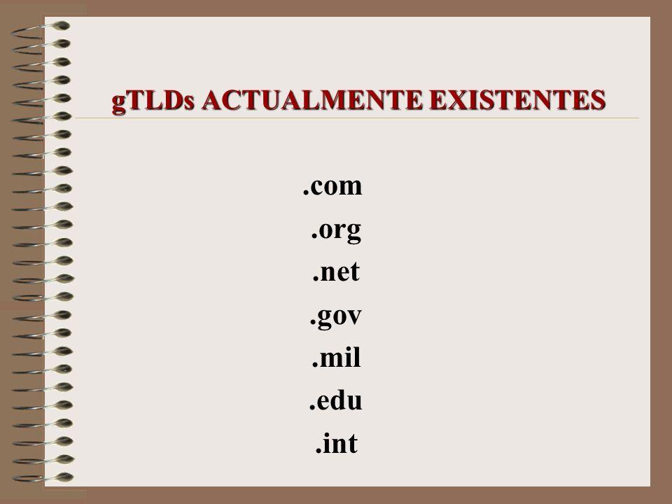 gTLDs ACTUALMENTE EXISTENTES.com.org.net.gov.mil.edu.int