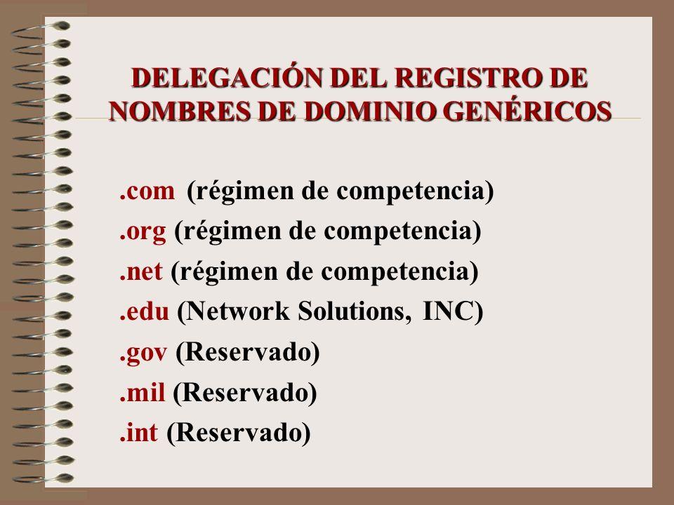 DELEGACIÓN DEL REGISTRO DE NOMBRES DE DOMINIO GENÉRICOS.com(régimen de competencia).org (régimen de competencia).net (régimen de competencia).edu (Net