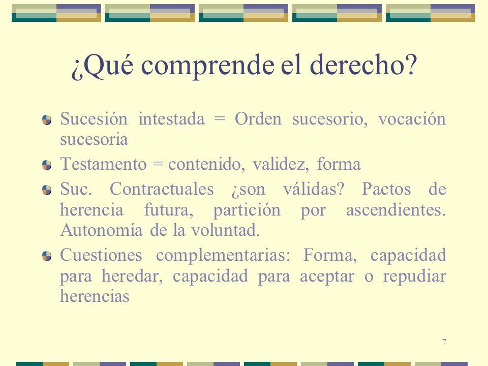 7 ¿Qué comprende el derecho? Sucesión intestada = Orden sucesorio, vocación sucesoria Testamento = contenido, validez, forma Suc. Contractuales ¿son v