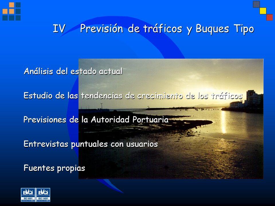 IVPrevisión de tráficos y Buques Tipo Análisis del estado actual Estudio de las tendencias de crecimiento de los tráficos Previsiones de la Autoridad