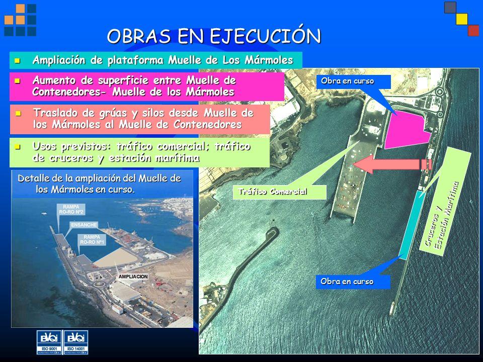 OBRAS EN EJECUCIÓN Detalle de la ampliación del Muelle de los Mármoles en curso. Ampliación de plataforma Muelle de Los Mármoles Ampliación de platafo