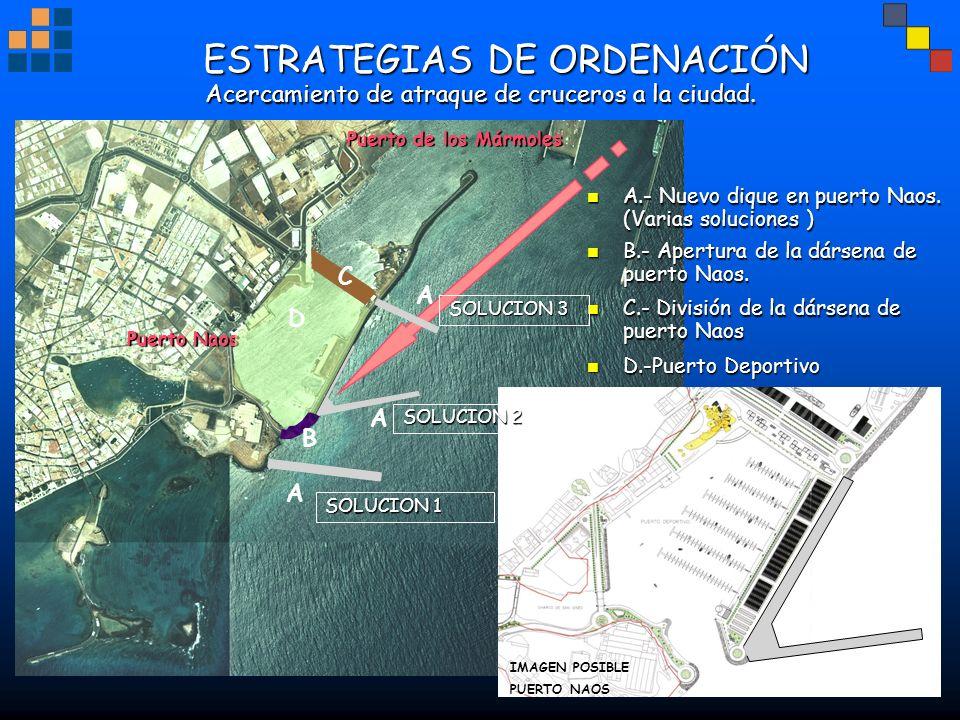 IMAGEN POSIBLE PUERTO NAOS ESTRATEGIAS DE ORDENACIÓN Puerto Naos B C D Acercamiento de atraque de cruceros a la ciudad. B.- Apertura de la dársena de