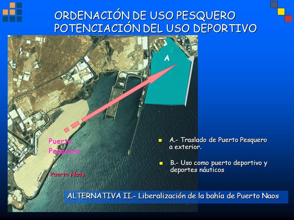BPuerto Pesquero ORDENACIÓN DE USO PESQUERO POTENCIACIÓN DEL USO DEPORTIVO Puerto Naos ALTERNATIVA II.- Liberalización de la bahía de Puerto Naos B.-