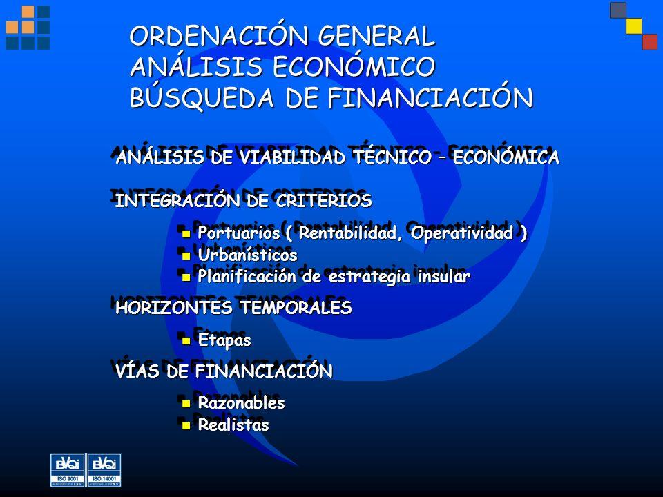 ORDENACIÓN GENERAL ANÁLISIS ECONÓMICO BÚSQUEDA DE FINANCIACIÓN ANÁLISIS DE VIABILIDAD TÉCNICO – ECONÓMICA INTEGRACIÓN DE CRITERIOS Portuarios ( Rentab