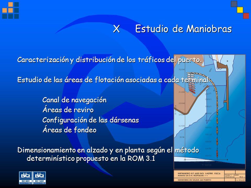 XEstudio de Maniobras XEstudio de Maniobras Caracterización y distribución de los tráficos del puerto. Estudio de las áreas de flotación asociadas a c