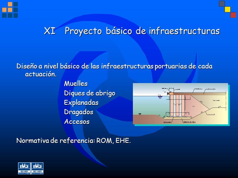 XIProyecto básico de infraestructuras XIProyecto básico de infraestructuras Diseño a nivel básico de las infraestructuras portuarias de cada actuación