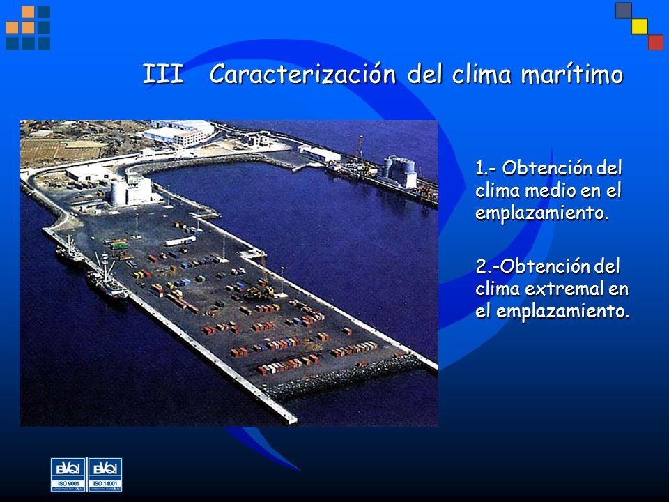 IIICaracterización del clima marítimo 1.- Obtención del clima medio en el emplazamiento. 2.-Obtención del clima extremal en el emplazamiento.