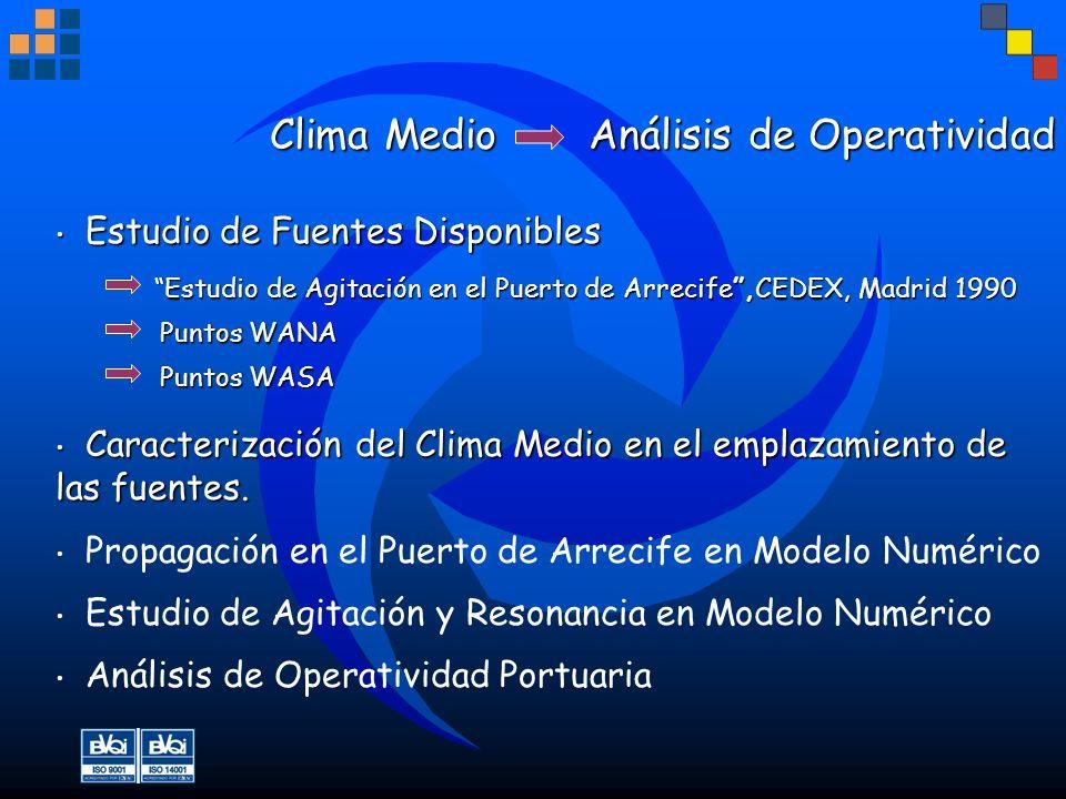Clima Medio Análisis de Operatividad Clima Medio Análisis de Operatividad Caracterización del Clima Medio en el emplazamiento de las fuentes. Caracter