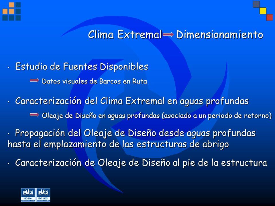 Clima Extremal Dimensionamiento Propagación del Oleaje de Diseño desde aguas profundas hasta el emplazamiento de las estructuras de abrigo Propagación