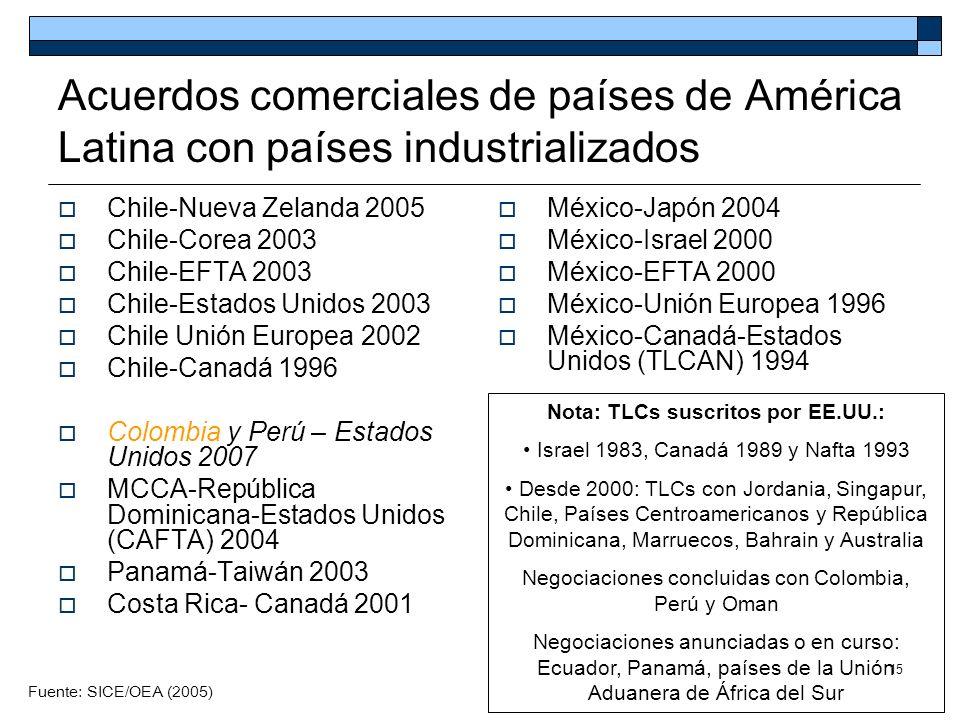15 Acuerdos comerciales de países de América Latina con países industrializados Chile-Nueva Zelanda 2005 Chile-Corea 2003 Chile-EFTA 2003 Chile-Estado