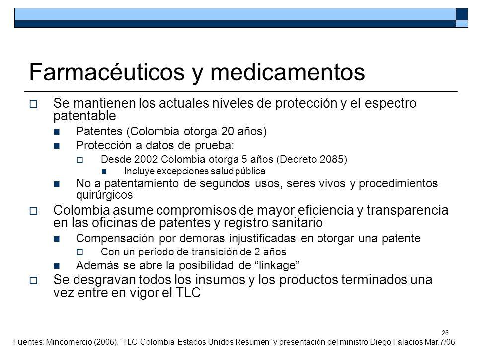 26 Farmacéuticos y medicamentos Se mantienen los actuales niveles de protección y el espectro patentable Patentes (Colombia otorga 20 años) Protección