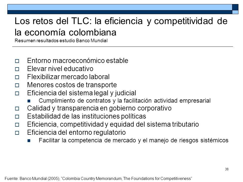 38 Los retos del TLC: la eficiencia y competitividad de la economía colombiana Resumen resultados estudio Banco Mundial Entorno macroeconómico estable