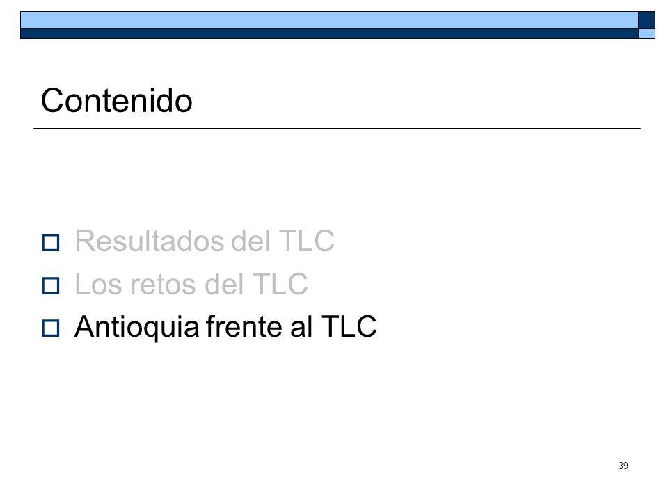 39 Contenido Resultados del TLC Los retos del TLC Antioquia frente al TLC