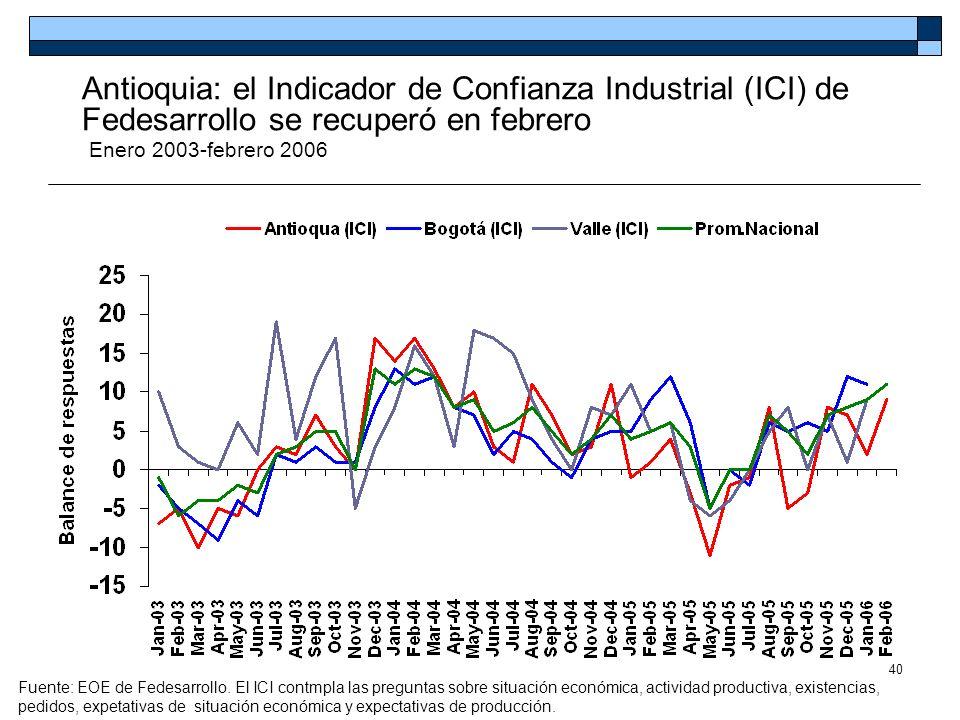 40 Antioquia: el Indicador de Confianza Industrial (ICI) de Fedesarrollo se recuperó en febrero Enero 2003-febrero 2006 Fuente: EOE de Fedesarrollo. E