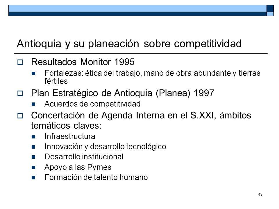 49 Antioquia y su planeación sobre competitividad Resultados Monitor 1995 Fortalezas: ética del trabajo, mano de obra abundante y tierras fértiles Pla
