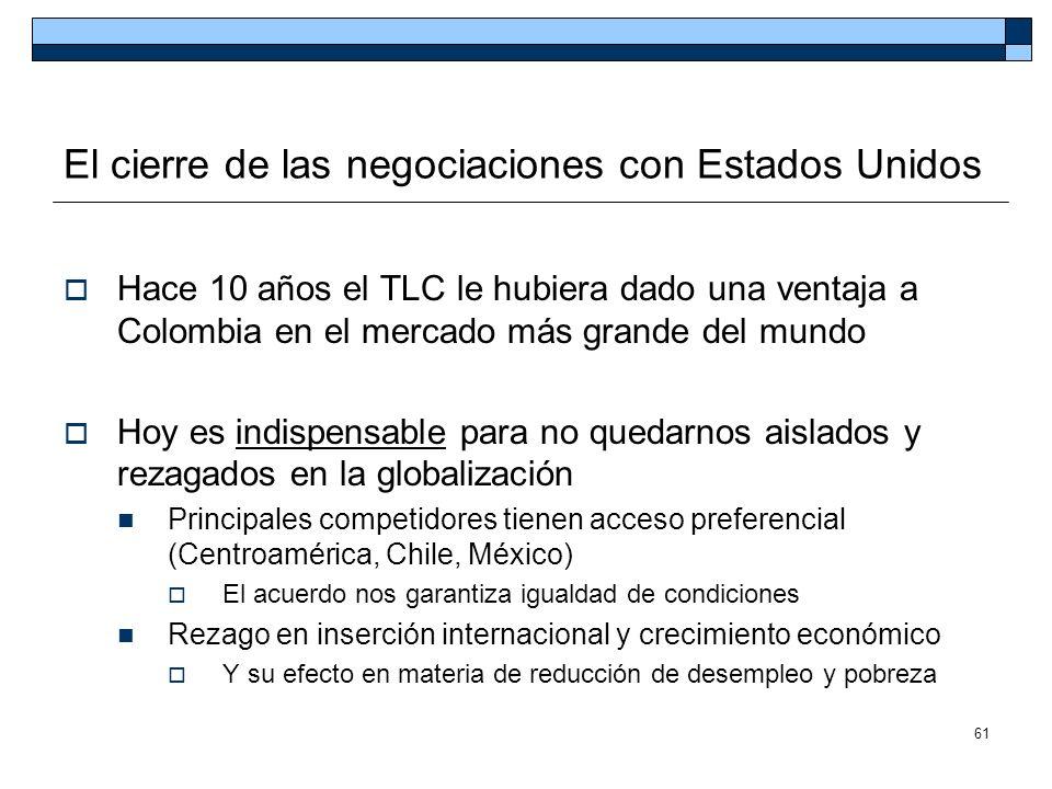 61 El cierre de las negociaciones con Estados Unidos Hace 10 años el TLC le hubiera dado una ventaja a Colombia en el mercado más grande del mundo Hoy