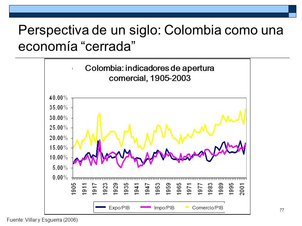 77 Perspectiva de un siglo: Colombia como una economía cerrada Fuente: Villar y Esguerra (2006) Impo/PIBComercio/PIB Colombia: indicadores de apertura