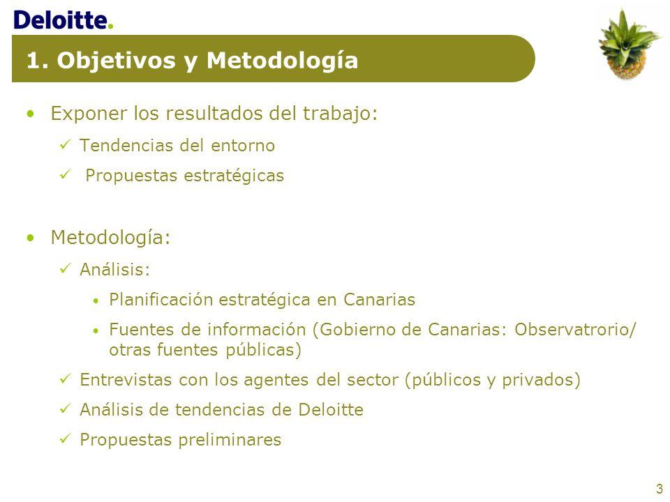 3 1. Objetivos y Metodología Exponer los resultados del trabajo: Tendencias del entorno Propuestas estratégicas Metodología: Análisis: Planificación e