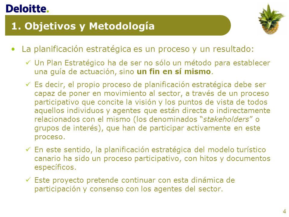 4 1. Objetivos y Metodología La planificación estratégica es un proceso y un resultado: Un Plan Estratégico ha de ser no sólo un método para establece