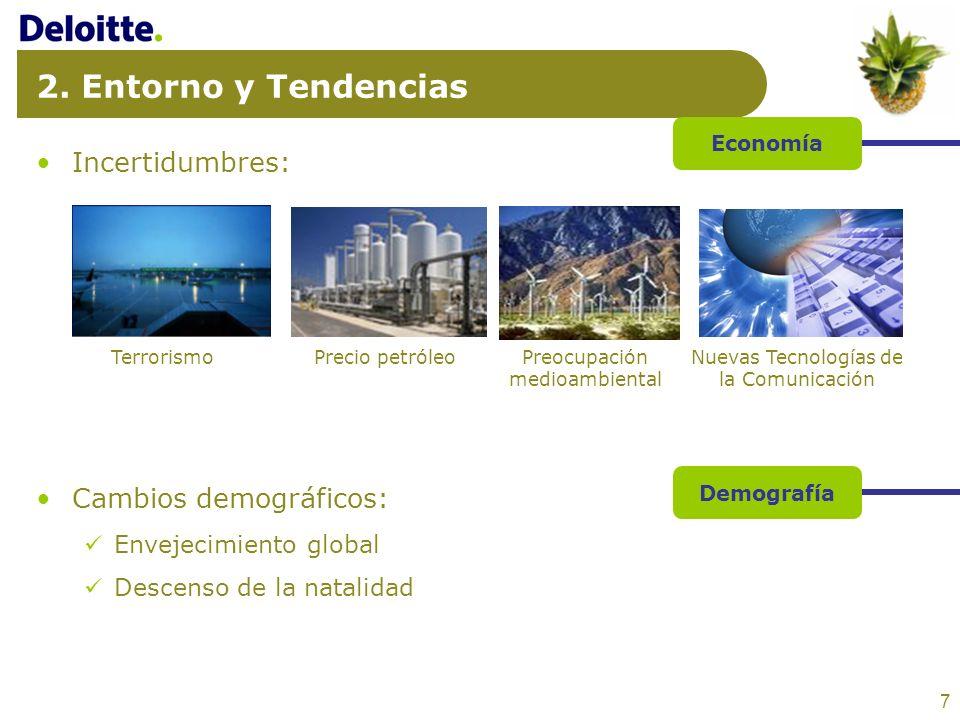 7 2. Entorno y Tendencias Incertidumbres: Cambios demográficos: Envejecimiento global Descenso de la natalidad TerrorismoPrecio petróleo Preocupación